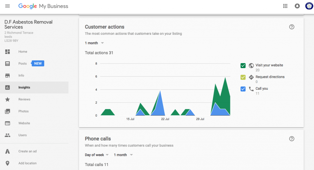 Phone Calls Generated From Google listing